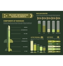 Military and army infographics design elements vector image