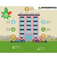 Eco apartment house infographic Ecology green vector image vector image