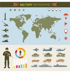 Military infographic vehicles world map vector