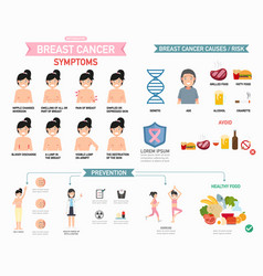 Breast cancer infographic vector
