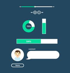 Flat design responsive user dashboard ui mobile vector