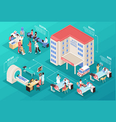 Hospital isometric composition vector