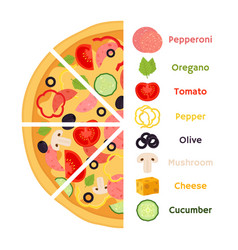 Pizza ingredients cartoon flat style vector