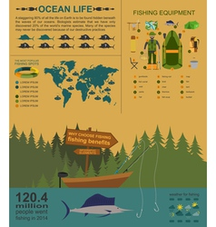 Fishing infographic elements fishing benefits and vector image vector image