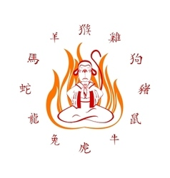 Monkey sitting in in the fire translation of vector