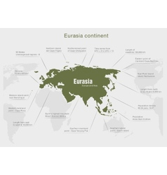 Infographics continent eurasia green and gray vector