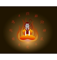 Monkey sitting in the lotus position translation vector