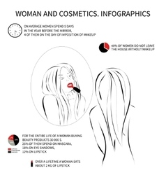 Woman and cosmetics infografics vector