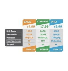 Pricing table template vector