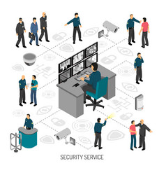 security isometric infographics vector image