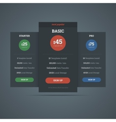 Pricing table template for hosting business vector