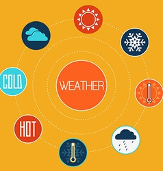 Set of flat design concept icons for weather vector