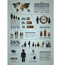 Immigration infographics vector