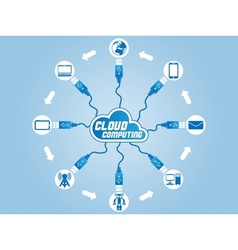 CLOUD COMPUTING USB vector image vector image