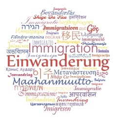 Immigration iword collage vector