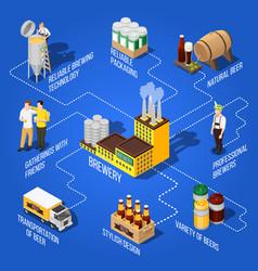 isometric beer flowchart vector image vector image