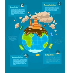 Ecology concept infographics vector image vector image