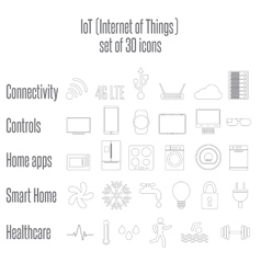 Internet of Things IoT Home Appliances Set of 6 vector image