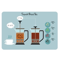 French presstea vector
