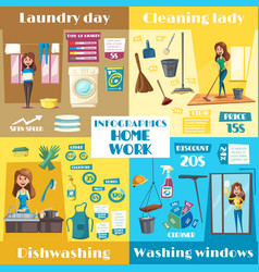 posters for housework cleaning and washing vector image vector image