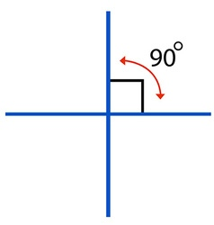 Perpendicular line meet at 90 degree vector