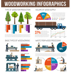 Woodworking carpentry flat infographics vector