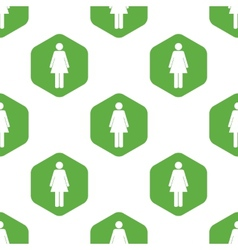 Female sign pattern vector