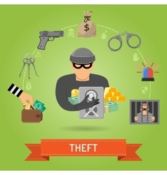 Theft crime and punishment concept vector