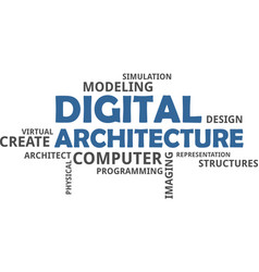 Word cloud - digital architecture vector