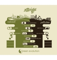 Preservation of the environment clean environment vector
