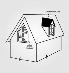 Diagram of dormer and gable window vector