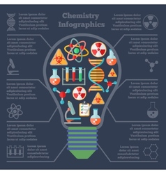 Chemistry research infographics vector