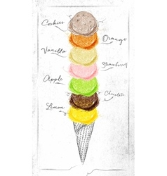 Ice cream cone menu vector