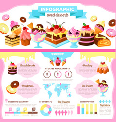 Cake and ice cream dessert infographic design vector