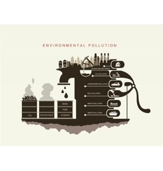 Air pollution environment and natural resources vector