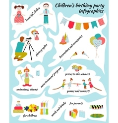 Childrens Birthday Infografics vector image vector image