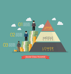 Pyramid of three social class infographic vector