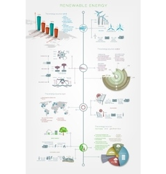 Infographics renewable or regenerative energy vector