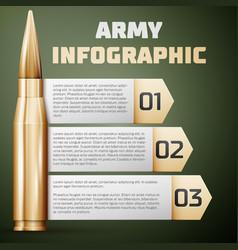Army infographic graphic template vector