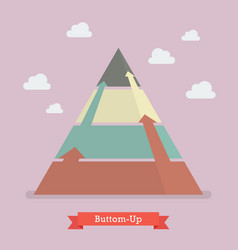 Bottom-up pyramid business strategy vector
