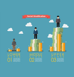 Social stratification with money infographic vector