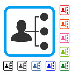 Distributor framed icon vector