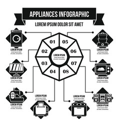 Appliances infographic concept simple style vector