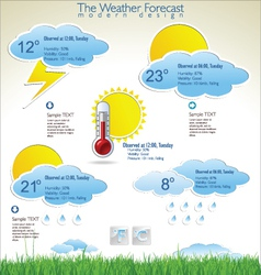 Modern weather forecast design layout vector image vector image