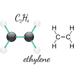 C2h4 ethylene molecule vector