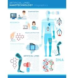 Artificial limbs nanotechnology infographics vector