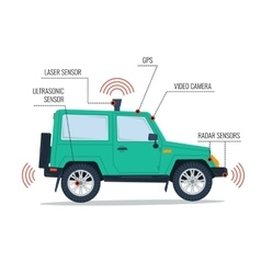 Autonomous suv car - infographic vector