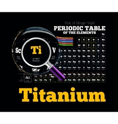 Periodic table of the element titanium vector