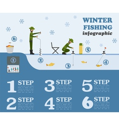 Fishing infographic winter fishing set elements vector