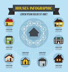 Houses infographic concept flat style vector